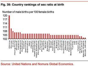 fm births