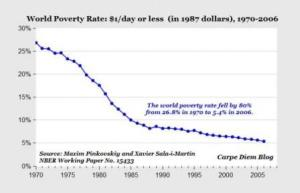 wordpoverty2-600x387
